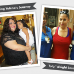Before & After Plastic Surgery with Yalena from TLC's Skin Tight!