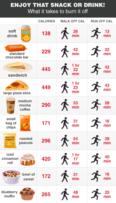 exercise labels table