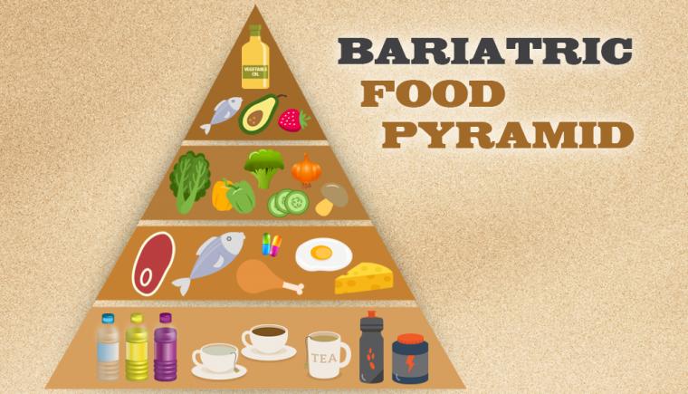Bariatric-Food-Pyramid-1-760x435.png