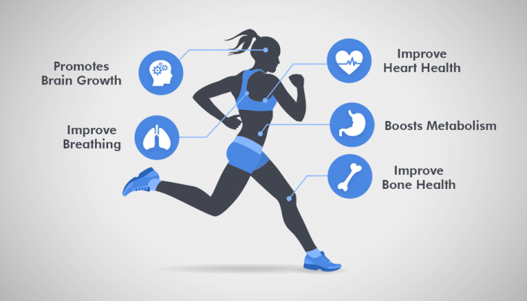 10 Benefits of Cardio and Strength Training