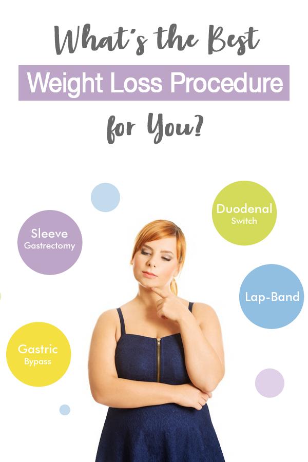 Weight Loss Procedure