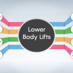 Details for Lower Body Lifts After Massive Weight Loss