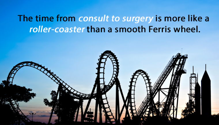 Bariatric Surgery: What Happens From the Consult to Surgery!