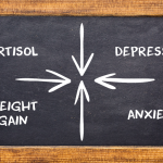 The Connection Between Cortisol, Depression, Weight Gain & Anxiety