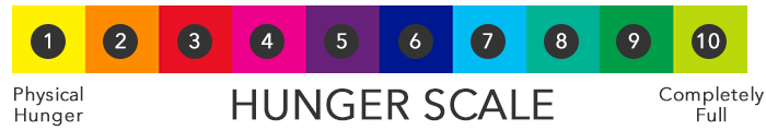 emotional eating hunger scale 2