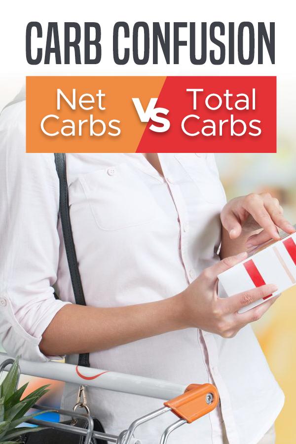 Pinterest Net Carbs vs Total Carbs