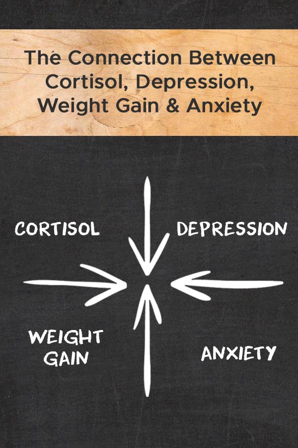 Pinterest cortisol, depression, weight gain anxiety