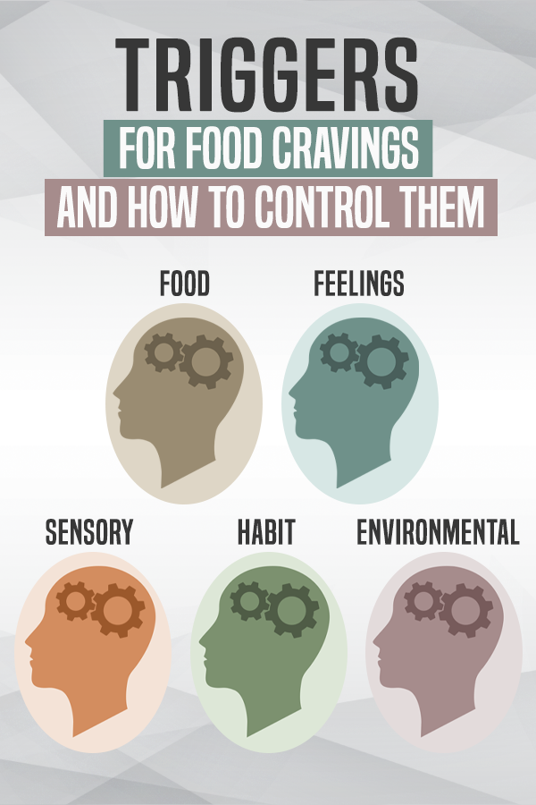 Pinterest Triggers For Food Cravings