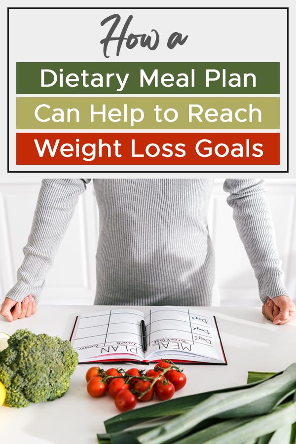 pinterest Dietary Meal Plan