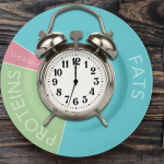 Are Keto and Intermittent Fasting Bariatric Friendly?