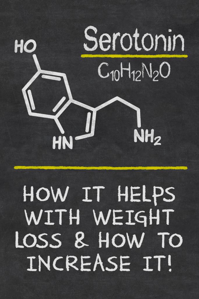 What Is Serotonin