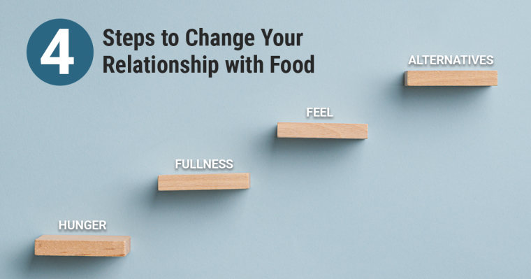 Change your Relationship with Food 2